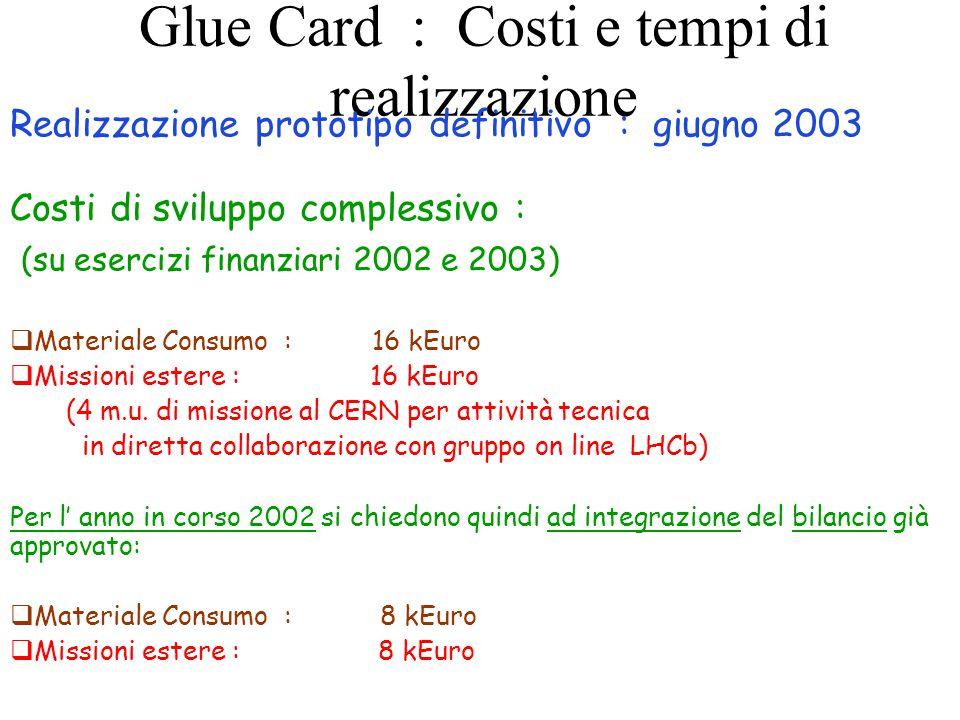 Glue Card : Costi e tempi di realizzazione Realizzazione prototipo definitivo : giugno 2003 Costi di sviluppo complessivo : (su esercizi finanziari 2002 e 2003) qMateriale Consumo : 16 kEuro qMissioni estere : 16 kEuro (4 m.u.