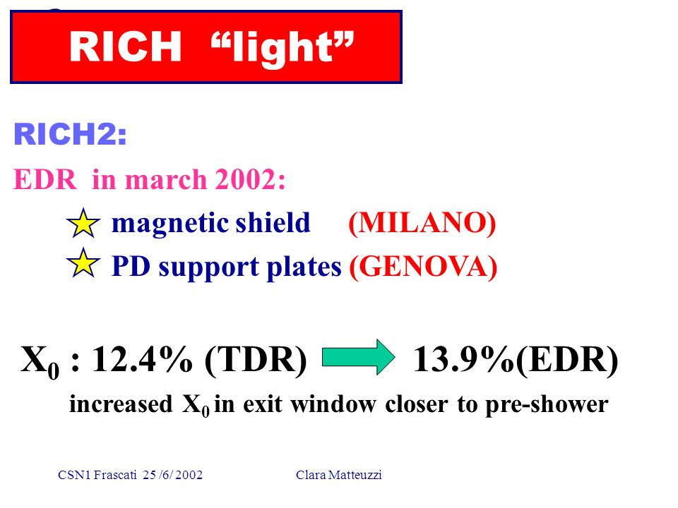 CSN1 Frascati 25 /6/ 2002Clara Matteuzzi RICH light RICH2: EDR in march 2002: magnetic shield (MILANO) PD support plates (GENOVA) X 0 : 12.4% (TDR) 13.9%(EDR) increased X 0 in exit window closer to pre-shower