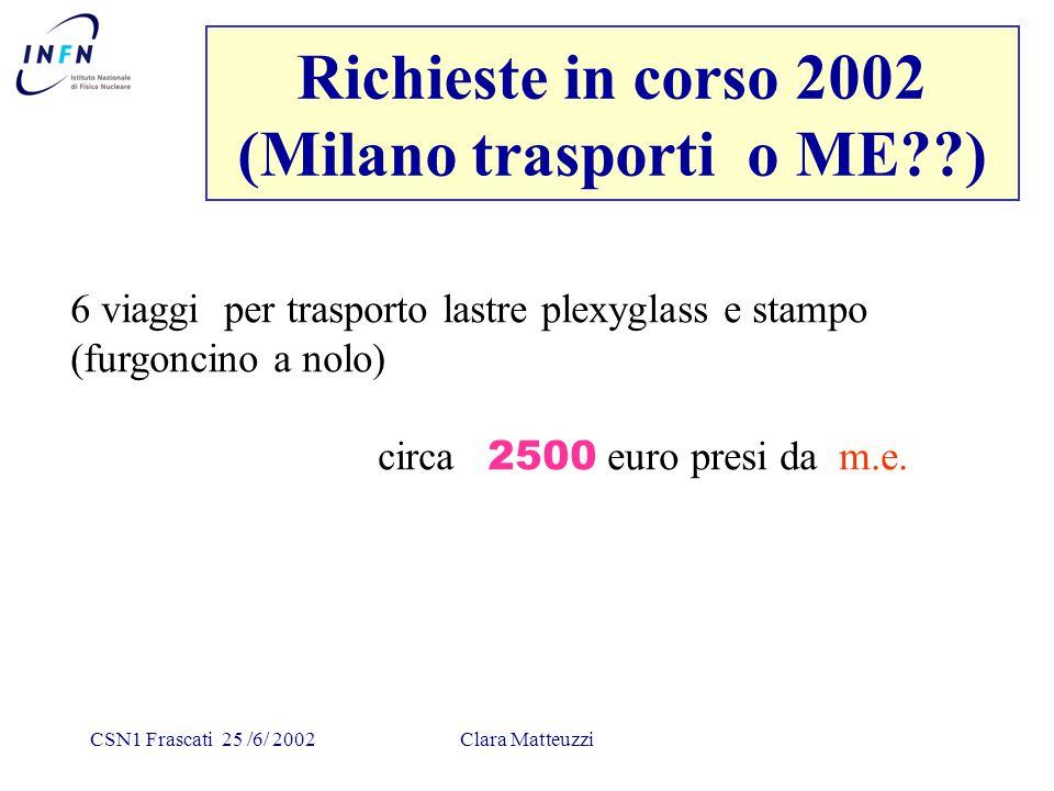 CSN1 Frascati 25 /6/ 2002Clara Matteuzzi Richieste in corso 2002 (Milano trasporti o ME??) 6 viaggi per trasporto lastre plexyglass e stampo (furgoncino a nolo) circa 2500 euro presi da m.e.
