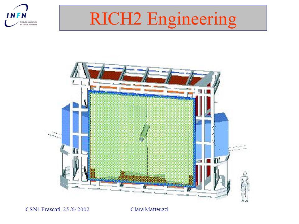 CSN1 Frascati 25 /6/ 2002Clara Matteuzzi RICH2 Engineering