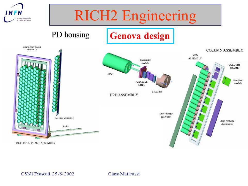 CSN1 Frascati 25 /6/ 2002Clara Matteuzzi RICH2 Engineering Magnetic shield Milano design