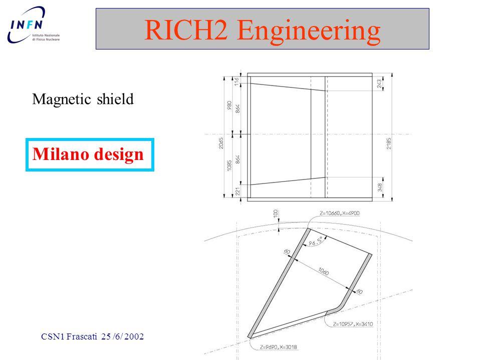 CSN1 Frascati 25 /6/ 2002Clara Matteuzzi RICH2 Mechanics and optics Top view of one half of RICH2 HPD mounting