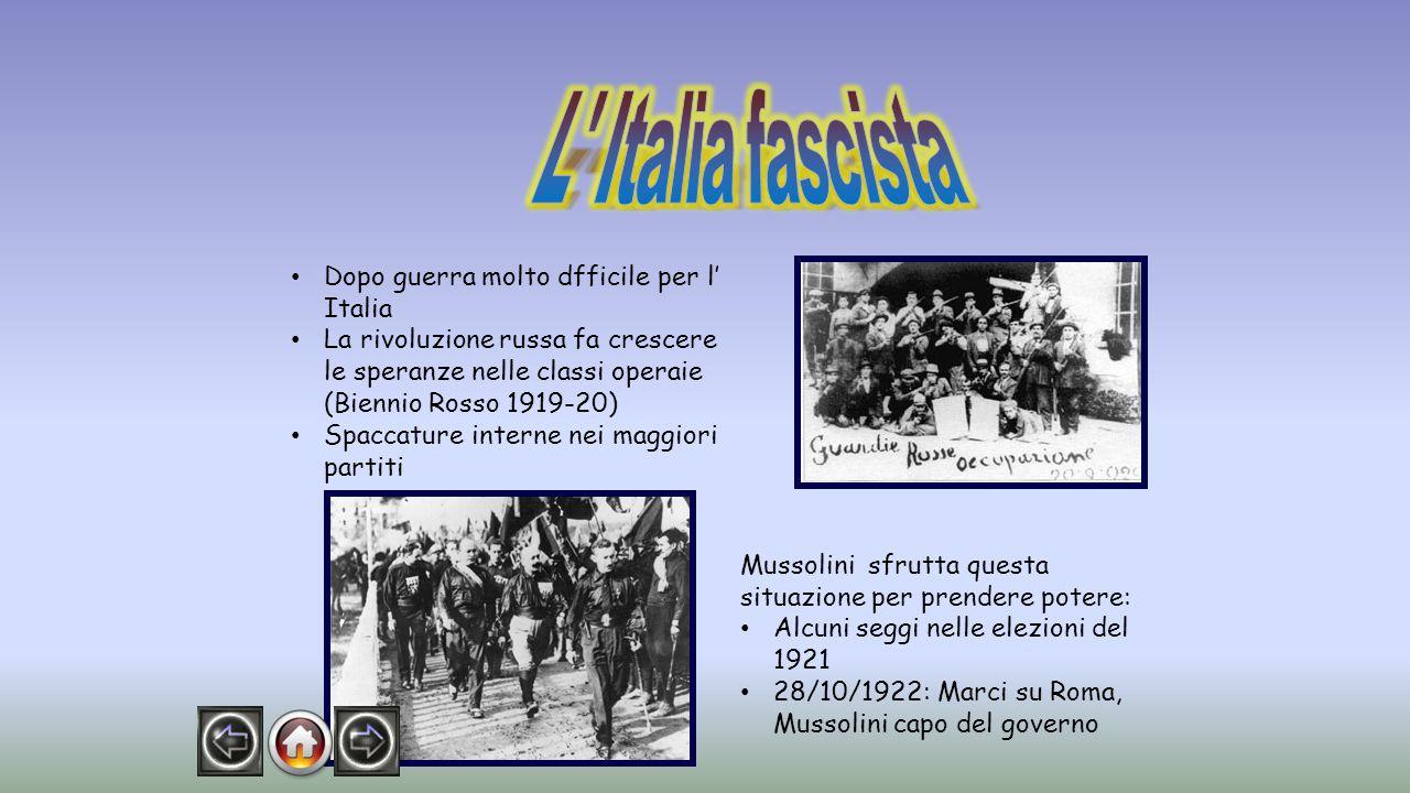 Nel 1924 vince maggioranza assoluta al parlamento, opposizione di Matteotti che venne rapito e assassinato, dopo un periodo di silenzio, Mussolini ne prende le responsabilità.