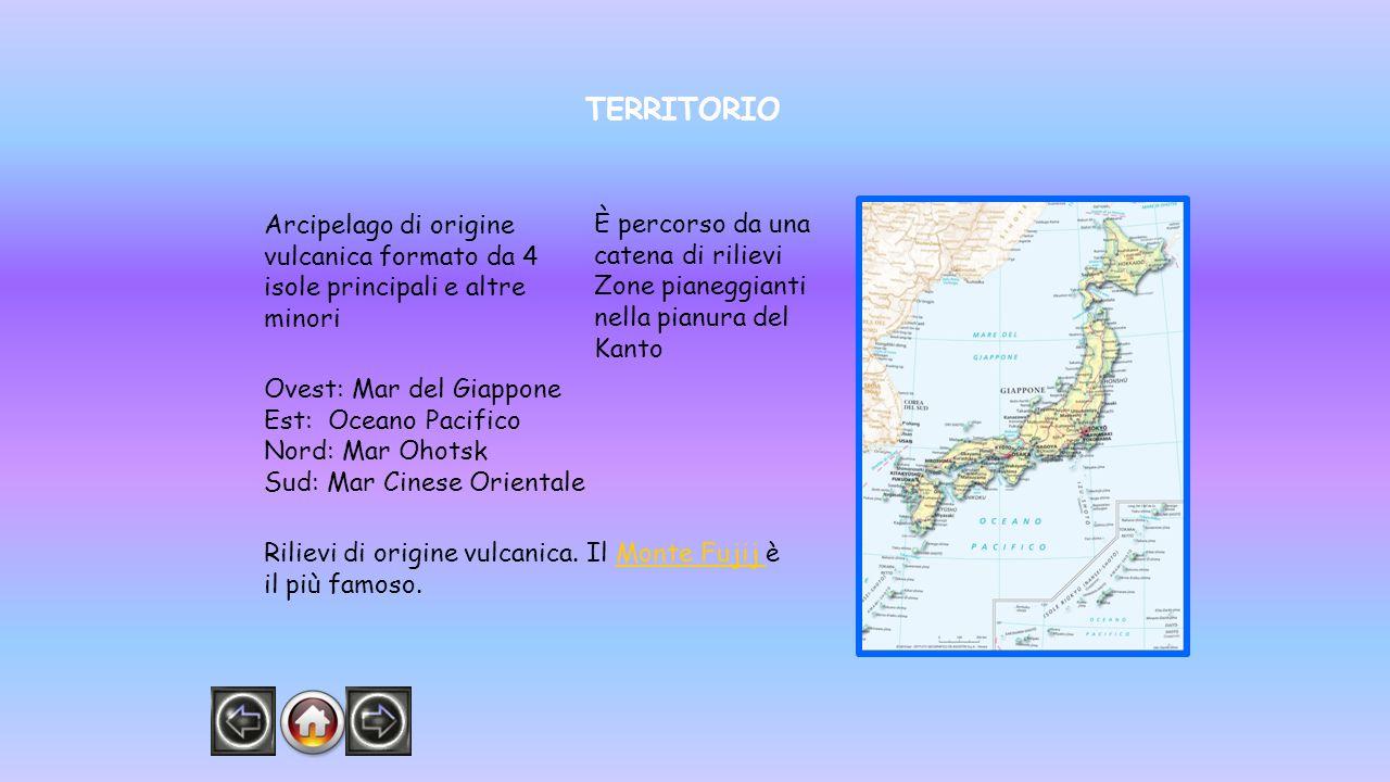 TERRITORIO Arcipelago di origine vulcanica formato da 4 isole principali e altre minori Ovest: Mar del Giappone Est: Oceano Pacifico Nord: Mar Ohotsk Sud: Mar Cinese Orientale È percorso da una catena di rilievi Zone pianeggianti nella pianura del Kanto Rilievi di origine vulcanica.