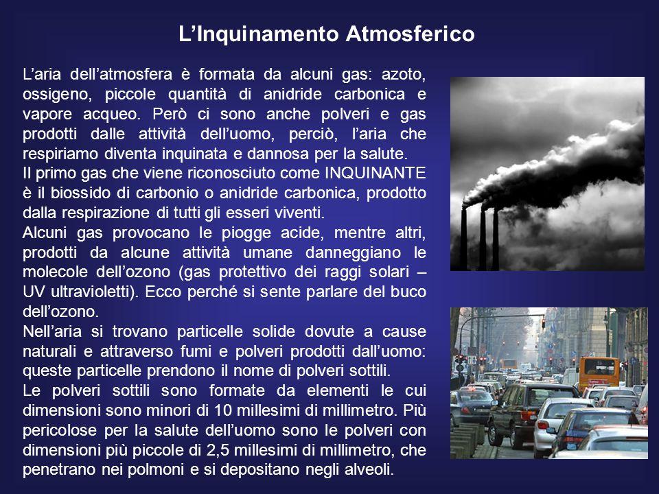 L'Inquinamento Atmosferico L'aria dell'atmosfera è formata da alcuni gas: azoto, ossigeno, piccole quantità di anidride carbonica e vapore acqueo. Per