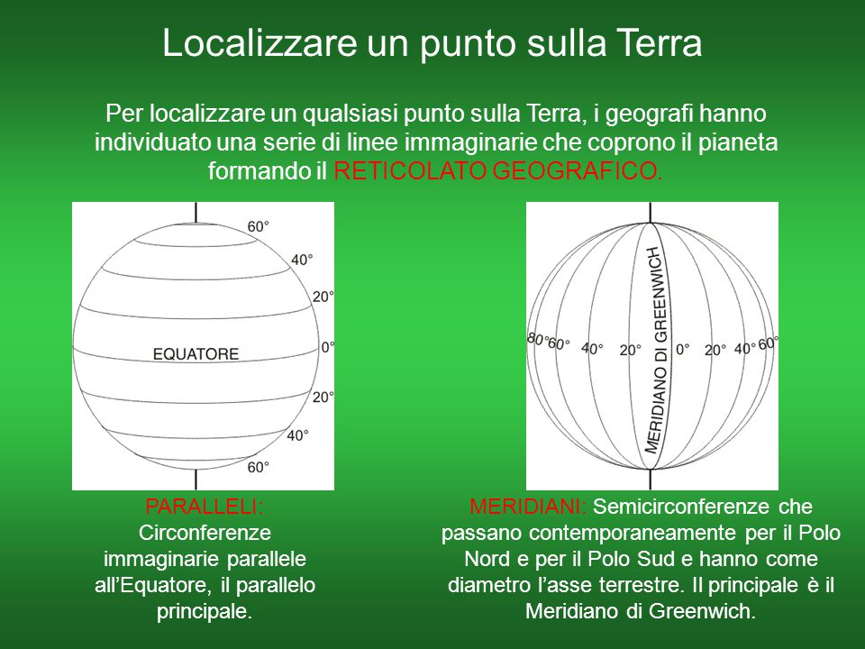 Qualsiasi punto della Superficie Terrestre può essere individuato dall'incrocio di un meridiano con un parallelo, utilizzando le COORDINATE GEOGRAFICHE.