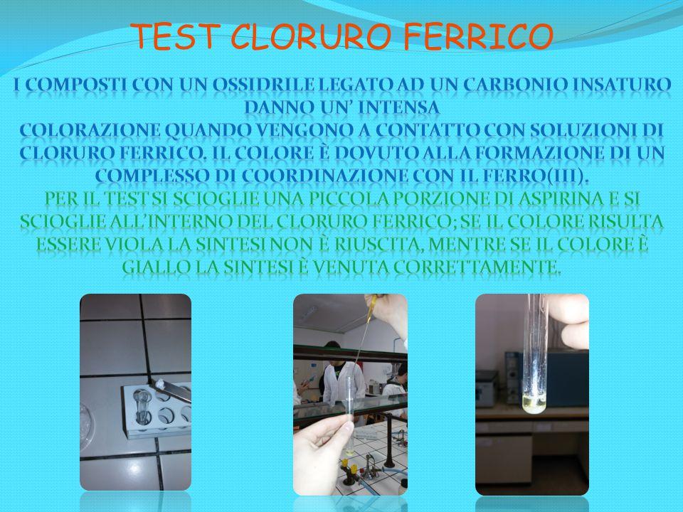 TEST CLORURO FERRICO