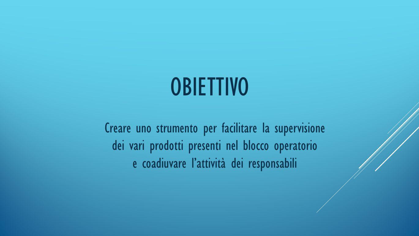 OBIETTIVO Creare uno strumento per facilitare la supervisione dei vari prodotti presenti nel blocco operatorio e coadiuvare l'attività dei responsabil