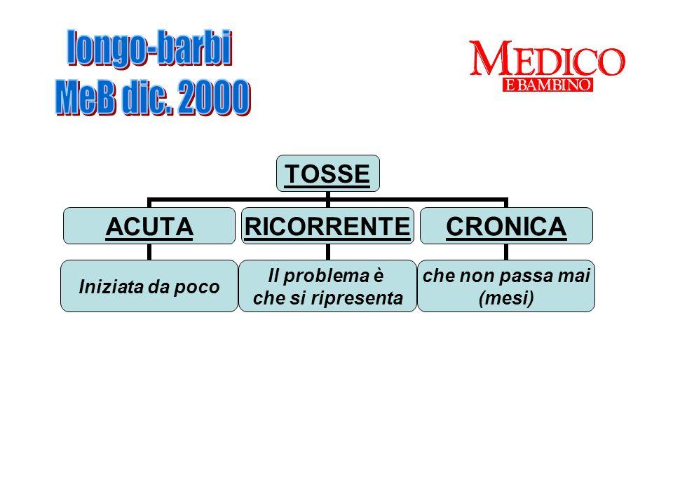 TOSSE CRONICA (mesi) CATARRALE Fibrosi cistica Bronchiectasie Dicinesia ciliare altro SECCA