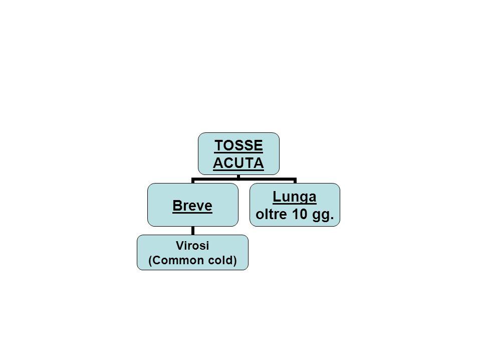 TOSSE CRONICA (mesi) CATARRALE SECCA psicogena