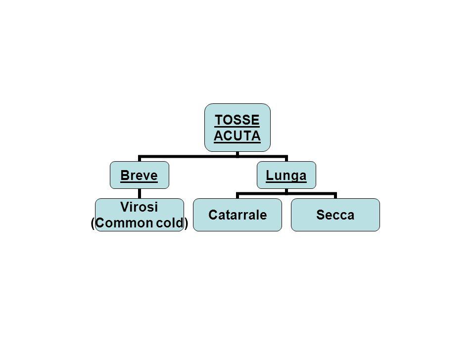 TOSSE CRONICA (mesi) CATARRALE Fibrosi cistica Bronchiectasie Dicinesia ciliare altro Terapia: curare SECCA psicogena Diagnosi : anamnesi Spiegare !