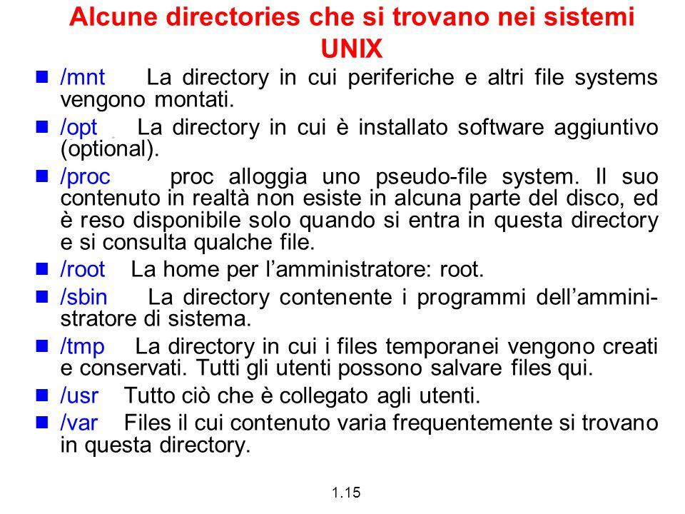 1.15 Alcune directories che si trovano nei sistemi UNIX /mnt La directory in cui periferiche e altri file systems vengono montati. /opt La directory i