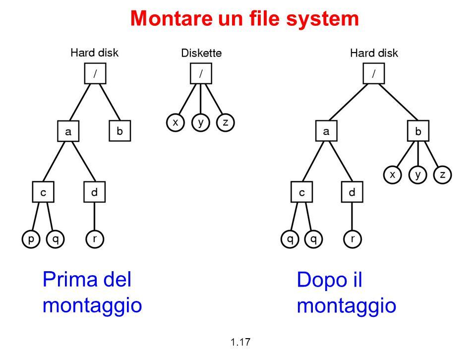 1.17 Montare un file system Separate file systems After mounting Dopo il montaggio Prima del montaggio
