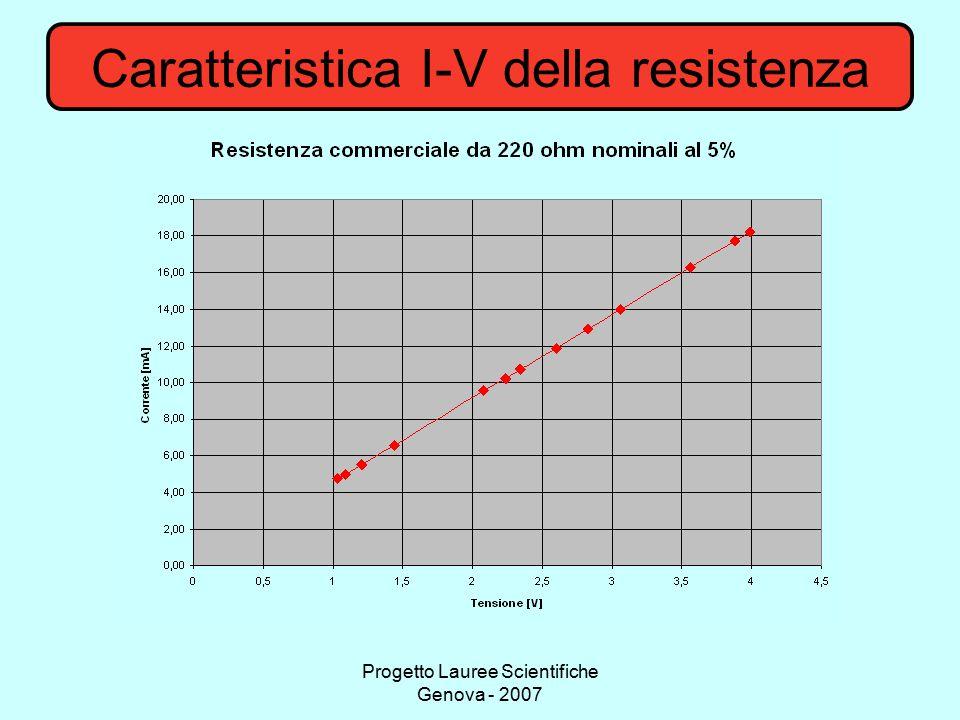 Progetto Lauree Scientifiche Genova - 2007 Caratteristica I-V della resistenza
