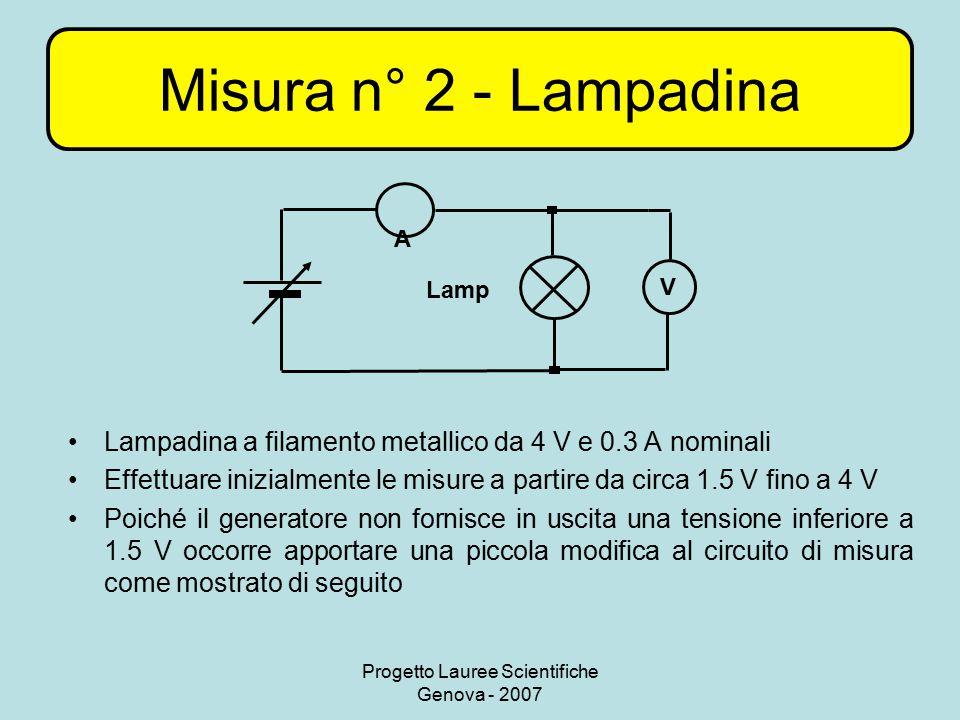 Progetto Lauree Scientifiche Genova - 2007 Misura n° 2 - Lampadina Lampadina a filamento metallico da 4 V e 0.3 A nominali Effettuare inizialmente le