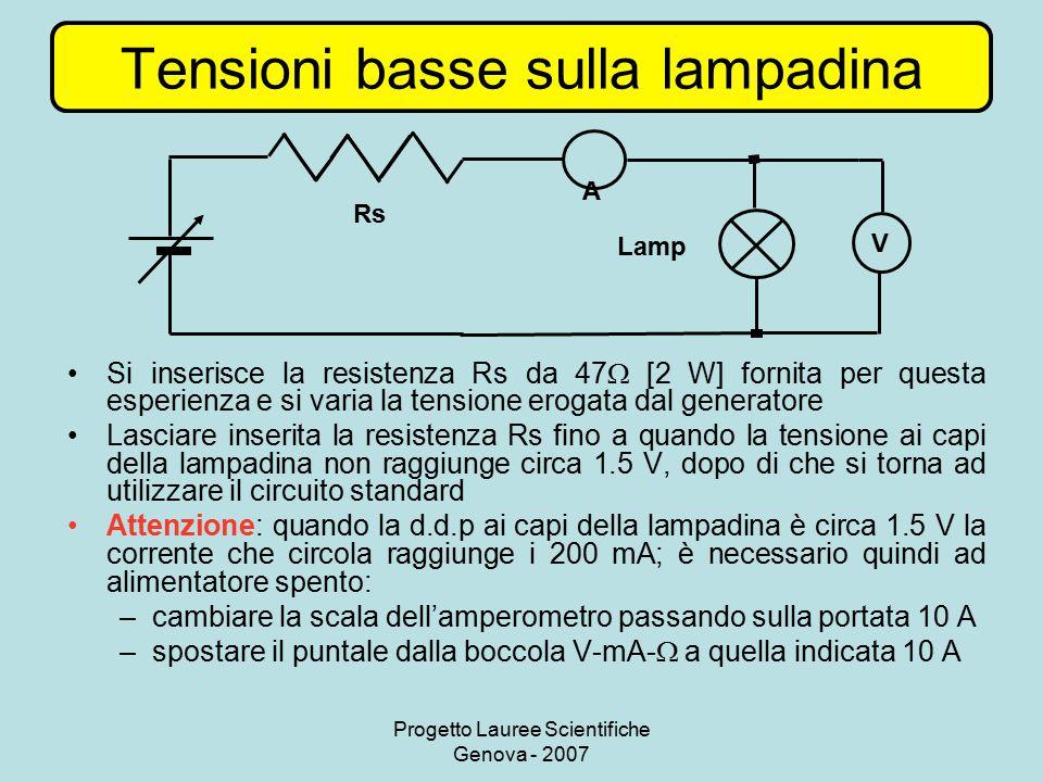 Progetto Lauree Scientifiche Genova - 2007 Tensioni basse sulla lampadina Si inserisce la resistenza Rs da 47  [2 W] fornita per questa esperienza e