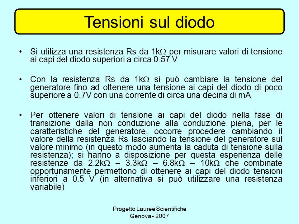 Progetto Lauree Scientifiche Genova - 2007 Tensioni sul diodo Si utilizza una resistenza Rs da 1k  per misurare valori di tensione ai capi del diodo