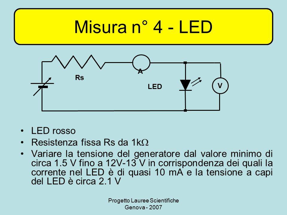 Progetto Lauree Scientifiche Genova - 2007 Misura n° 4 - LED LED rosso Resistenza fissa Rs da 1k  Variare la tensione del generatore dal valore minim