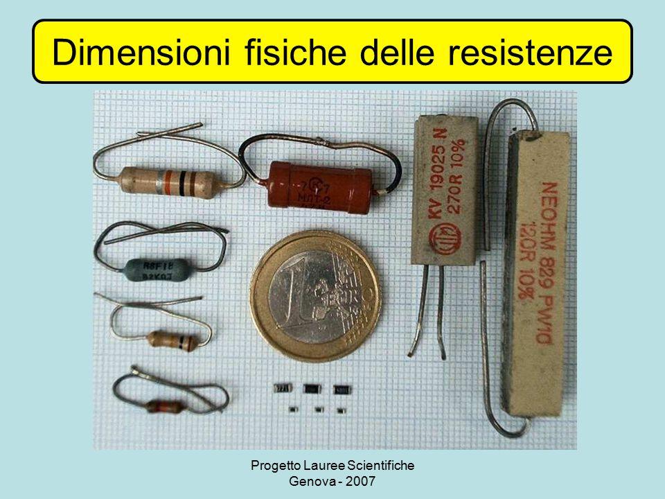 Progetto Lauree Scientifiche Genova - 2007 Dimensioni fisiche delle resistenze