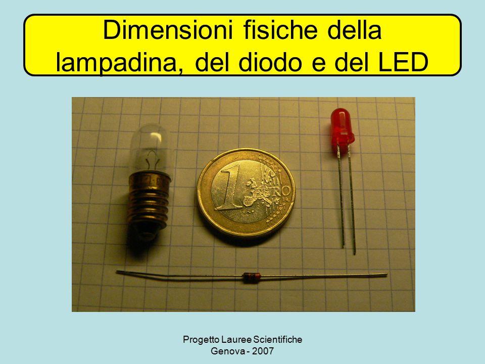 Progetto Lauree Scientifiche Genova - 2007 Dimensioni fisiche della lampadina, del diodo e del LED