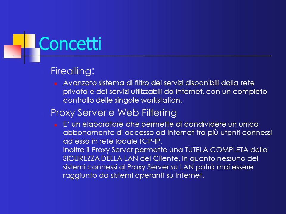 Concetti Firealling : Avanzato sistema di filtro dei servizi disponibili dalla rete privata e dei servizi utilizzabili da internet, con un completo co