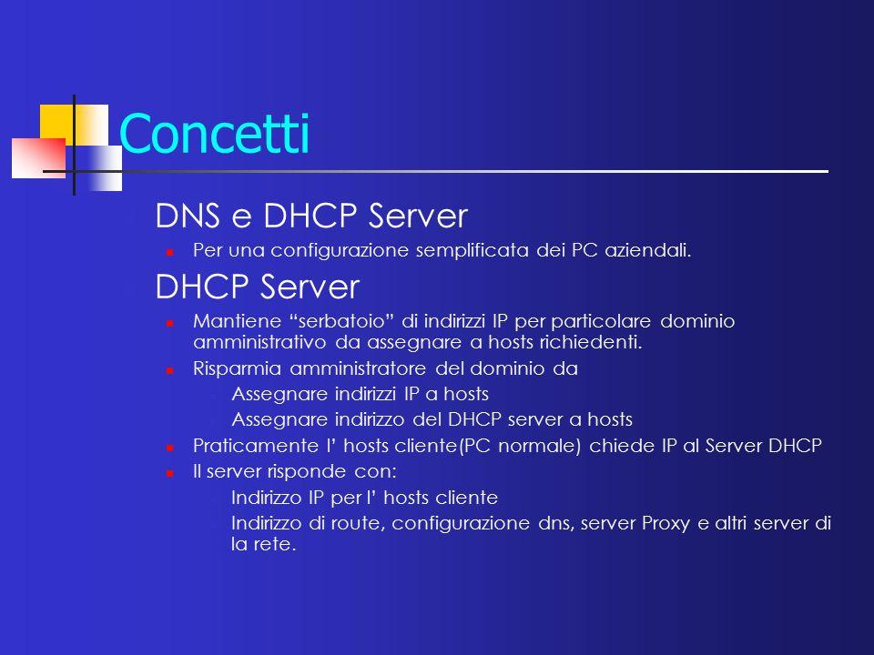 """Concetti DNS e DHCP Server Per una configurazione semplificata dei PC aziendali. DHCP Server Mantiene """"serbatoio"""" di indirizzi IP per particolare domi"""
