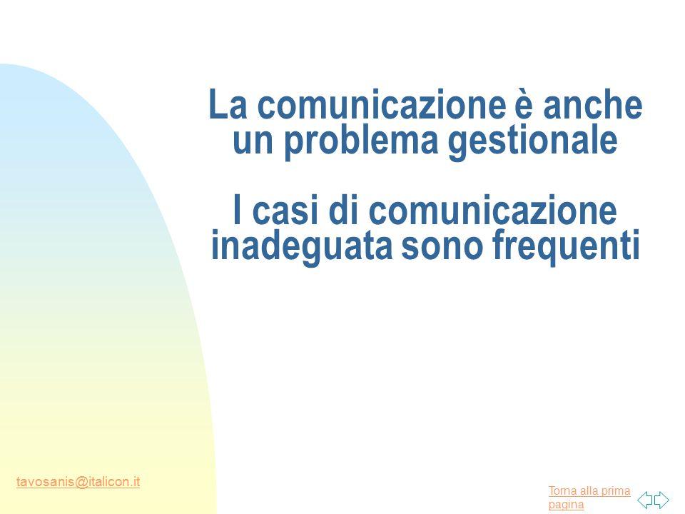 Torna alla prima pagina tavosanis@italicon.it La comunicazione è anche un problema gestionale I casi di comunicazione inadeguata sono frequenti