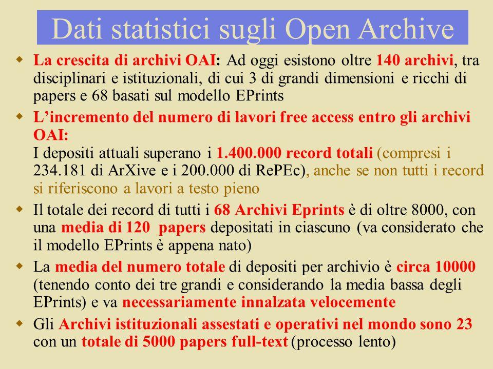 Dati statistici sugli Open Archive  La crescita di archivi OAI: Ad oggi esistono oltre 140 archivi, tra disciplinari e istituzionali, di cui 3 di grandi dimensioni e ricchi di papers e 68 basati sul modello EPrints  L'incremento del numero di lavori free access entro gli archivi OAI: I depositi attuali superano i 1.400.000 record totali (compresi i 234.181 di ArXive e i 200.000 di RePEc), anche se non tutti i record si riferiscono a lavori a testo pieno  Il totale dei record di tutti i 68 Archivi Eprints è di oltre 8000, con una media di 120 papers depositati in ciascuno (va considerato che il modello EPrints è appena nato)  La media del numero totale di depositi per archivio è circa 10000 (tenendo conto dei tre grandi e considerando la media bassa degli EPrints) e va necessariamente innalzata velocemente  Gli Archivi istituzionali assestati e operativi nel mondo sono 23 con un totale di 5000 papers full-text (processo lento)