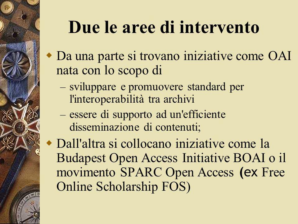 Due le aree di intervento  Da una parte si trovano iniziative come OAI nata con lo scopo di – sviluppare e promuovere standard per l interoperabilità tra archivi – essere di supporto ad un efficiente disseminazione di contenuti;  Dall altra si collocano iniziative come la Budapest Open Access Initiative BOAI o il movimento SPARC Open Access (ex Free Online Scholarship FOS)