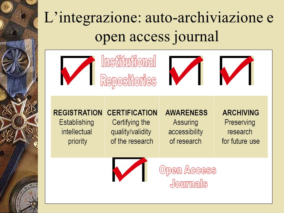 L'integrazione: auto-archiviazione e open access journal ARCHIVING Preserving research for future use AWARENESS Assuring accessibility of research CERTIFICATION Certifying the quality/validity of the research REGISTRATION Establishing intellectual priority