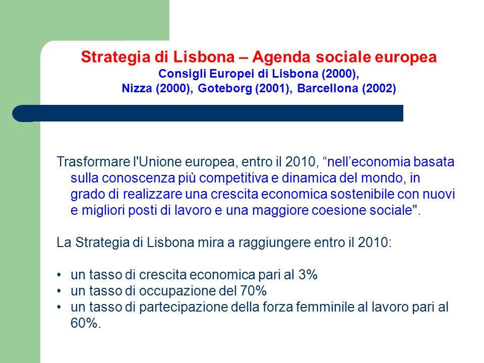 Strategia di Lisbona – Agenda sociale europea Consigli Europei di Lisbona (2000), Nizza (2000), Goteborg (2001), Barcellona (2002) Trasformare l'Union