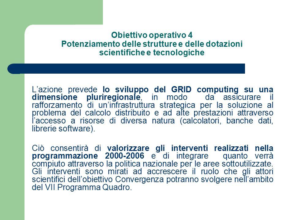 Obiettivo operativo 4 Potenziamento delle strutture e delle dotazioni scientifiche e tecnologiche L'azione prevede lo sviluppo del GRID computing su u