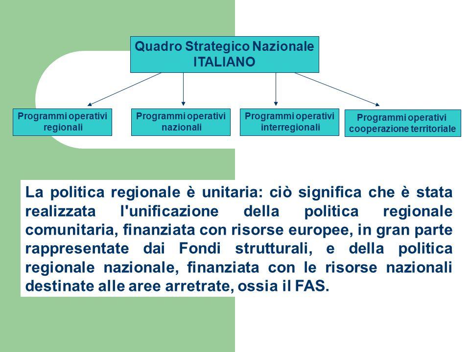 Quadro Strategico Nazionale ITALIANO Programmi operativi regionali Programmi operativi nazionali Programmi operativi cooperazione territoriale Program