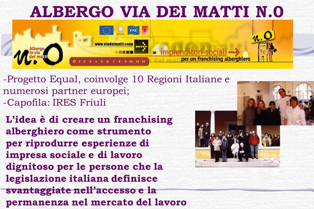 L'idea è di creare un franchising alberghiero come strumento per riprodurre esperienze di impresa sociale e di lavoro dignitoso per le persone che la legislazione italiana definisce svantaggiate nell'accesso e la permanenza nel mercato del lavoro ALBERGO VIA DEI MATTI N.0 -Progetto Equal, coinvolge 10 Regioni Italiane e numerosi partner europei; -Capofila: IRES Friuli