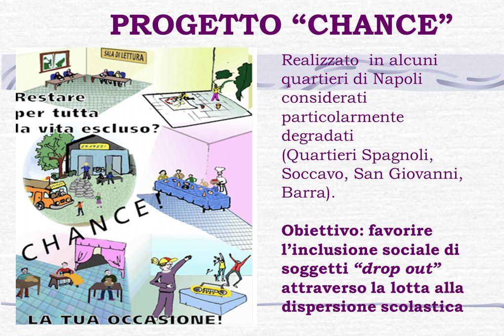 PROGETTO CHANCE Realizzato in alcuni quartieri di Napoli considerati particolarmente degradati (Quartieri Spagnoli, Soccavo, San Giovanni, Barra).