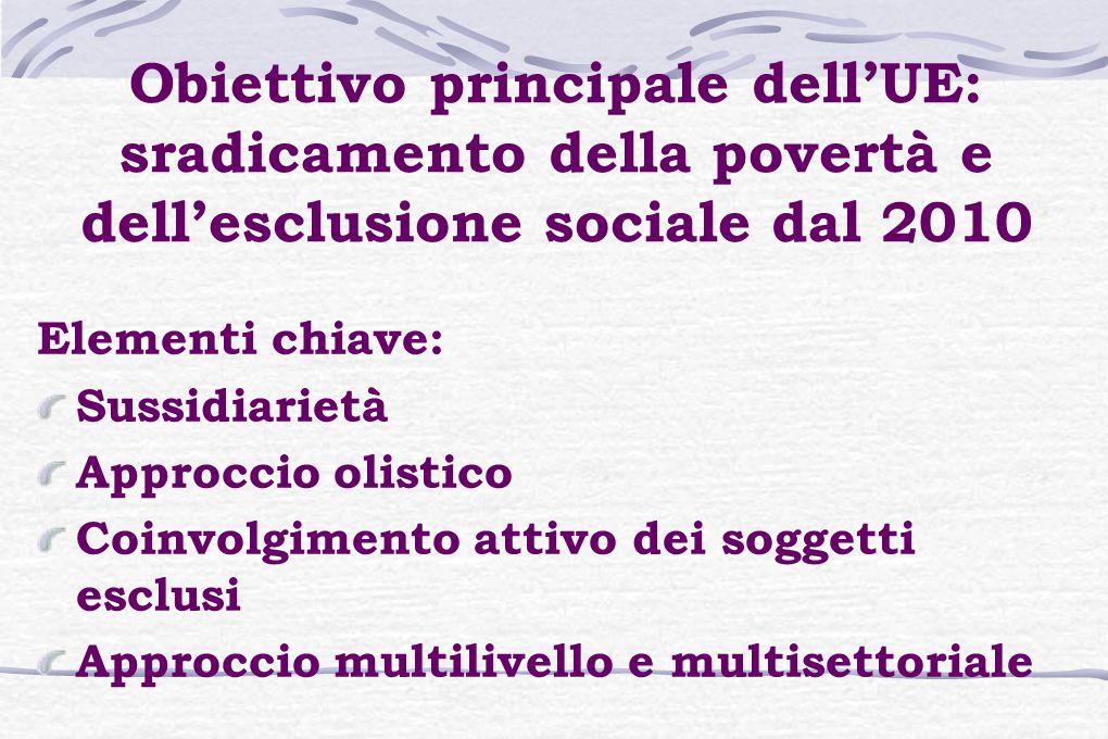 Obiettivo principale dell'UE: sradicamento della povertà e dell'esclusione sociale dal 2010 Elementi chiave: Sussidiarietà Approccio olistico Coinvolgimento attivo dei soggetti esclusi Approccio multilivello e multisettoriale