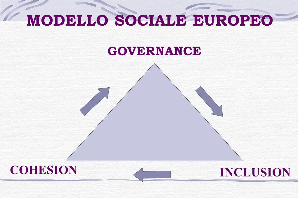 GOVERNANCE COHESION INCLUSION MODELLO SOCIALE EUROPEO