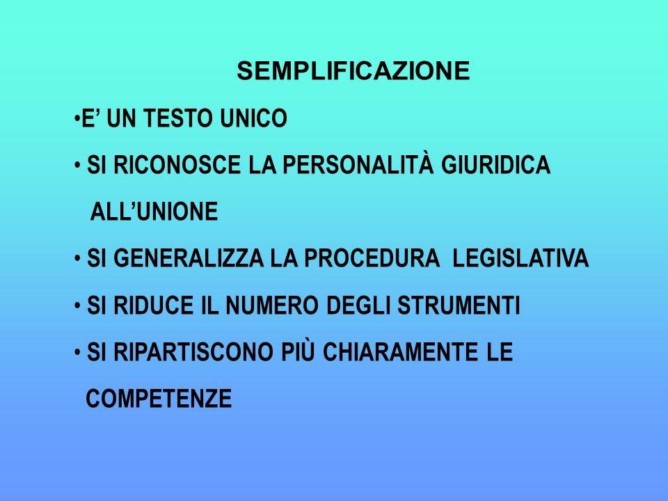 Con l'entrata in vigore della Costituzione si passa a 6 strumenti giuridici Legge Legge-quadro Regolamento Decisione Raccomandazione Parere