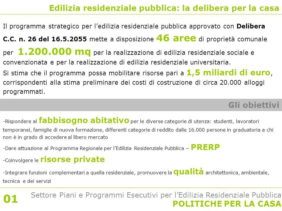 Gli obiettivi Il programma strategico per l'edilizia residenziale pubblica approvato con Delibera C.C.