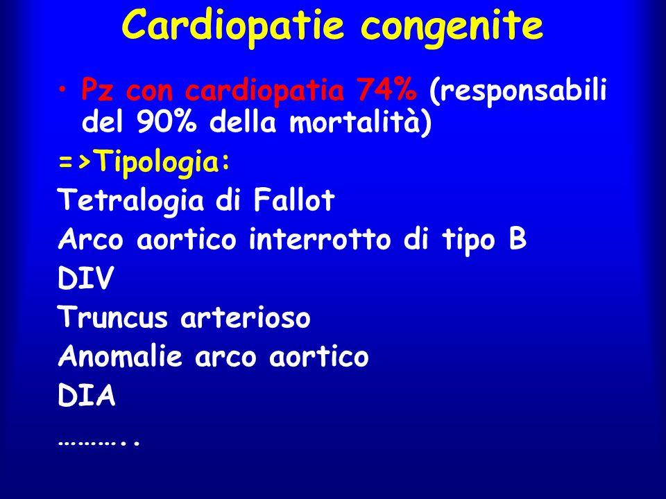 Cardiopatie congenite Pz con cardiopatia 74% (responsabili del 90% della mortalità) =>Tipologia: Tetralogia di Fallot Arco aortico interrotto di tipo