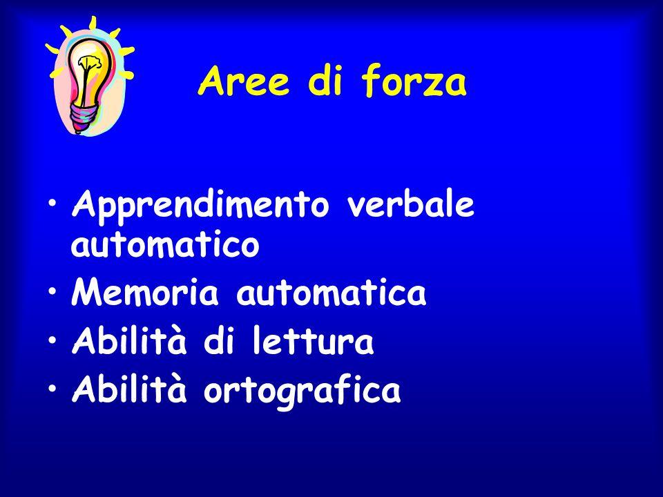 Aree di forza Apprendimento verbale automatico Memoria automatica Abilità di lettura Abilità ortografica