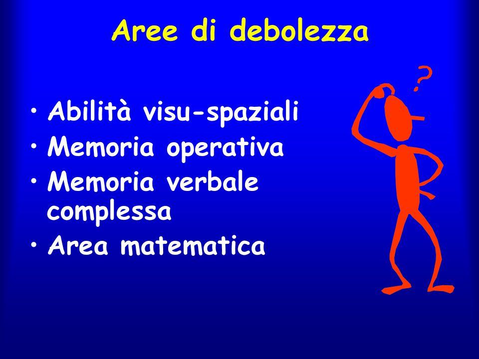 Aree di debolezza Abilità visu-spaziali Memoria operativa Memoria verbale complessa Area matematica