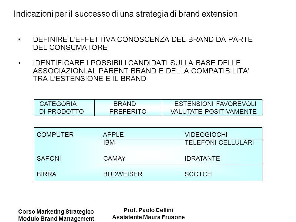 Corso Marketing Strategico Modulo Brand Management Prof. Paolo Cellini Assistente Maura Frusone DEFINIRE L'EFFETTIVA CONOSCENZA DEL BRAND DA PARTE DEL