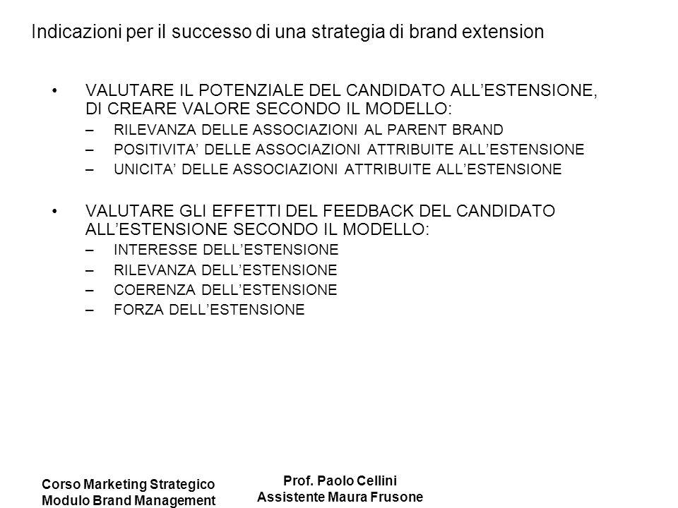Corso Marketing Strategico Modulo Brand Management Prof. Paolo Cellini Assistente Maura Frusone VALUTARE IL POTENZIALE DEL CANDIDATO ALL'ESTENSIONE, D