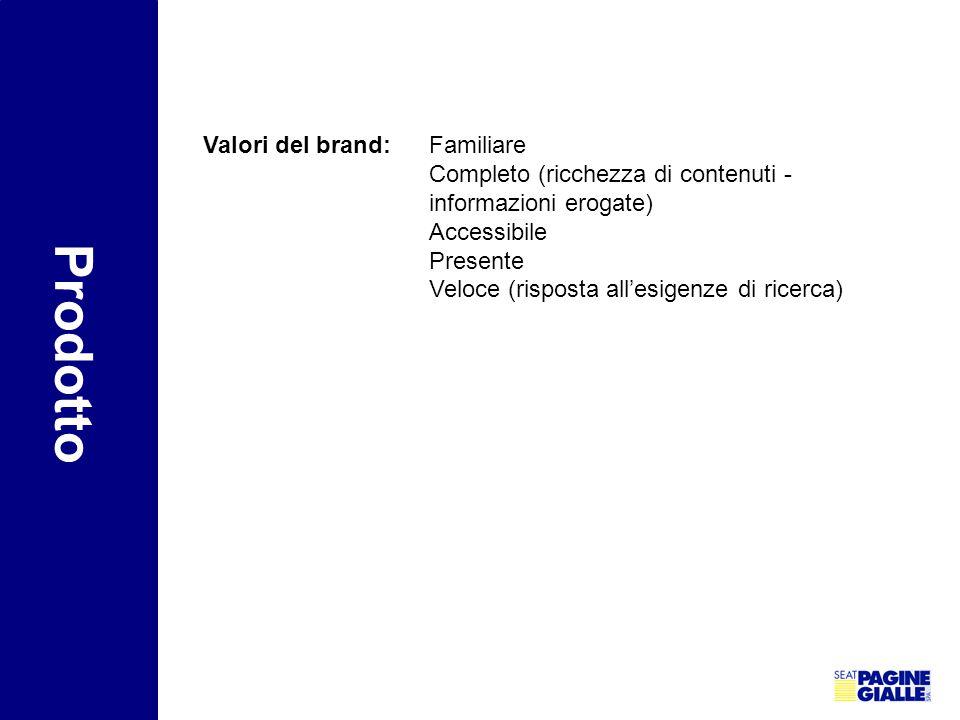 Valori del brand: Familiare Completo (ricchezza di contenuti - informazioni erogate) Accessibile Presente Veloce (risposta all'esigenze di ricerca) Pr