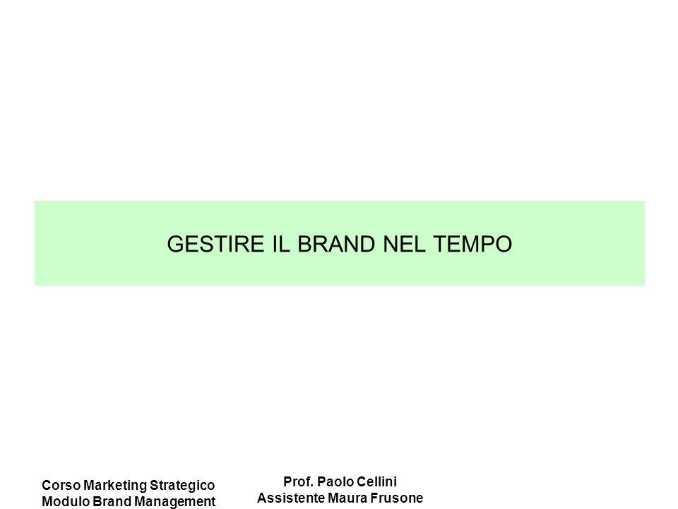 Corso Marketing Strategico Modulo Brand Management Prof. Paolo Cellini Assistente Maura Frusone GESTIRE IL BRAND NEL TEMPO