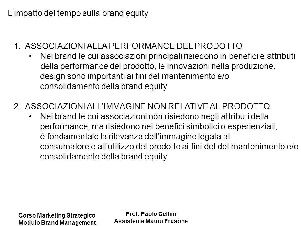Corso Marketing Strategico Modulo Brand Management Prof. Paolo Cellini Assistente Maura Frusone L'impatto del tempo sulla brand equity 1.ASSOCIAZIONI