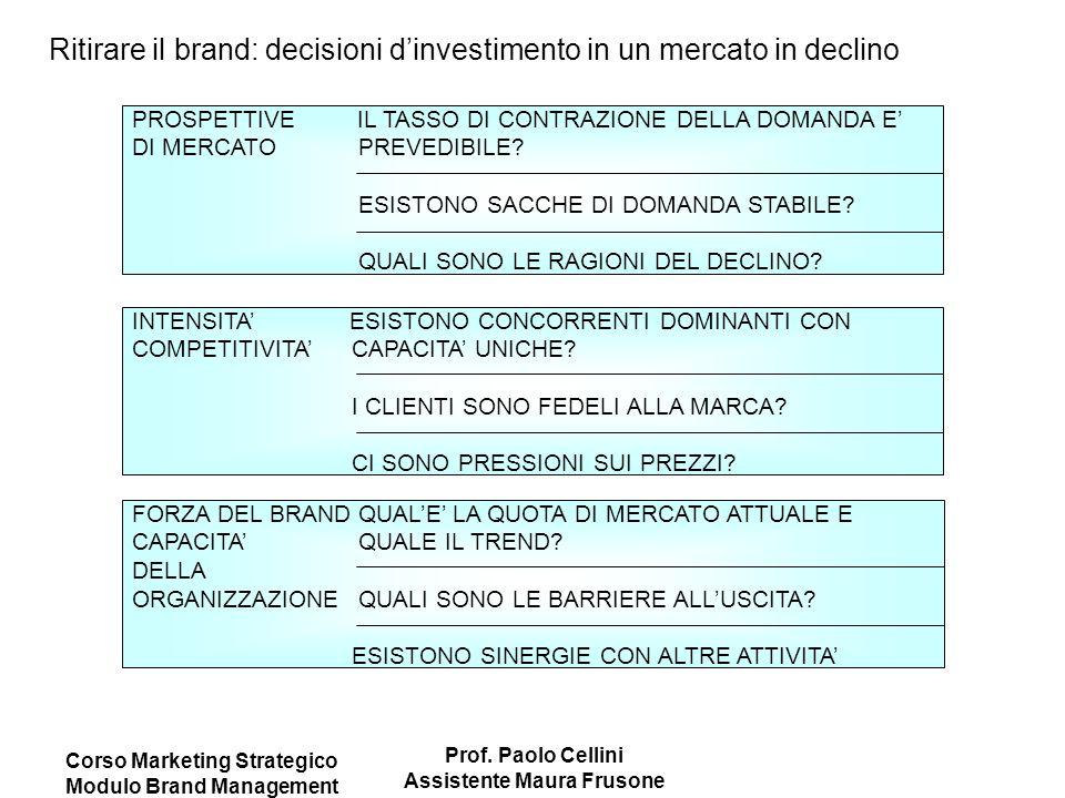 Corso Marketing Strategico Modulo Brand Management Prof. Paolo Cellini Assistente Maura Frusone Ritirare il brand: decisioni d'investimento in un merc