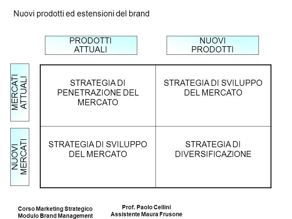 Corso Marketing Strategico Modulo Brand Management Prof. Paolo Cellini Assistente Maura Frusone Nuovi prodotti ed estensioni del brand STRATEGIA DI PE