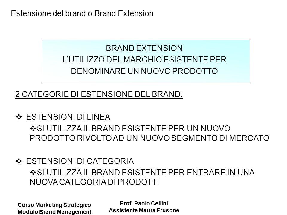 Corso Marketing Strategico Modulo Brand Management Prof. Paolo Cellini Assistente Maura Frusone Estensione del brand o Brand Extension BRAND EXTENSION